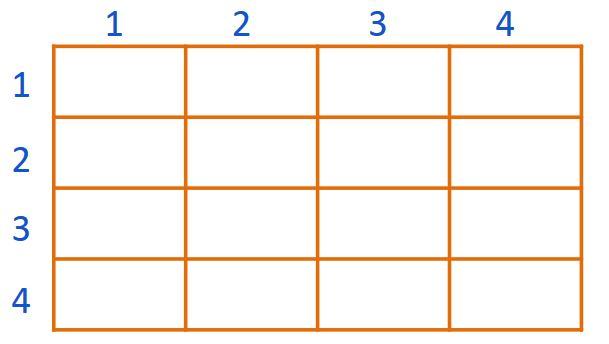 Matriz em linguagem R