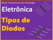 Tipos de diodos existentes: PIN, Gunn, Varactor, Retificador, diodo de sinal, laser