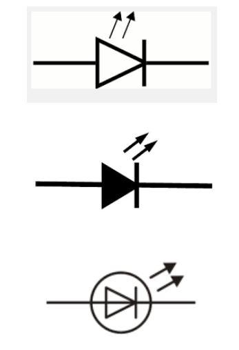 Simbologia de LEDs