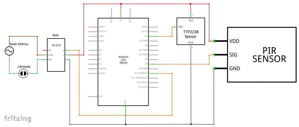 Diagrama Esquemático da smart lamp com arduino