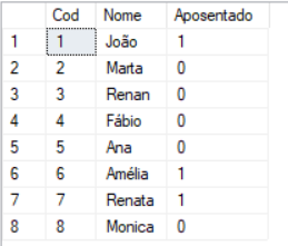 Tipo BIT no SQL Server