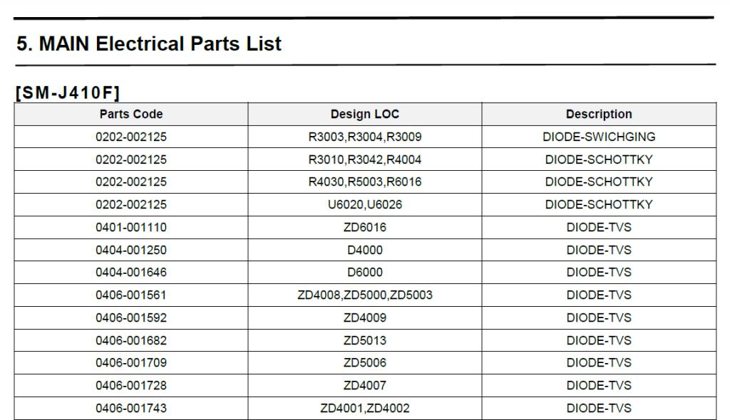 detalhe da lista de partes de um smartphone samsung SMJ410F