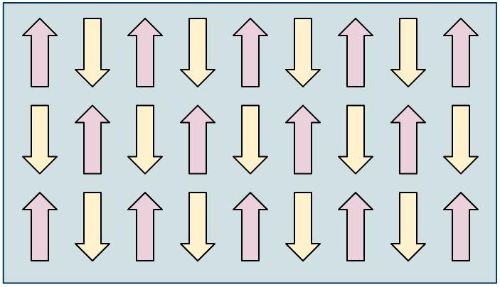 Orientação antiparalela dos momentos magnéticos em um material antiferromagnético