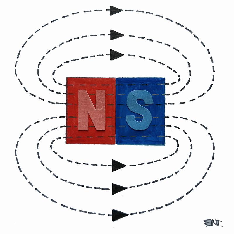 Campo Magnético em um ímã