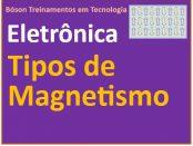 Tipos de Magnetismo - Diamagnetismo, Paramagnetismo, Ferromagnetismo