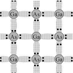 Estrutura Molecular do Arseneto de Gálio