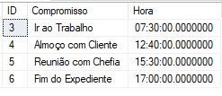 tipo TIME e cláusula BETWEEN no SQL Server