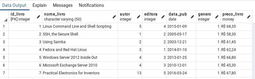 Consulta simples em uma tabela do PostgreSQL com SELECT