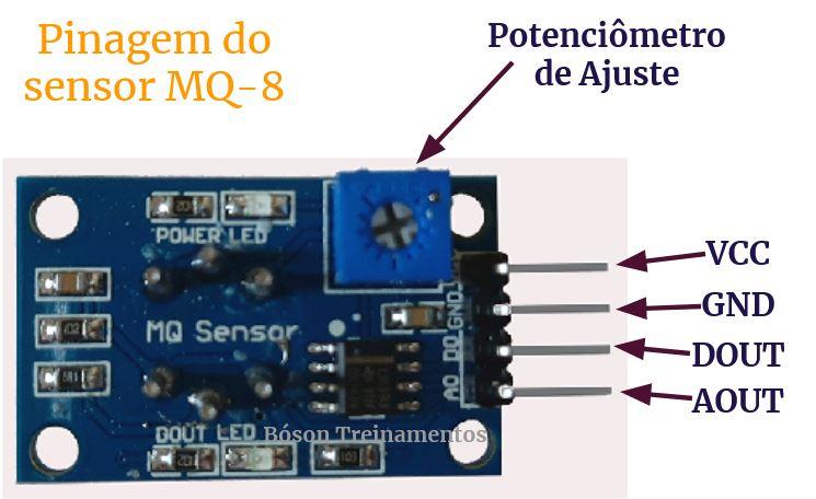 Pinagem do sensor de gás hidrogênio MQ-8