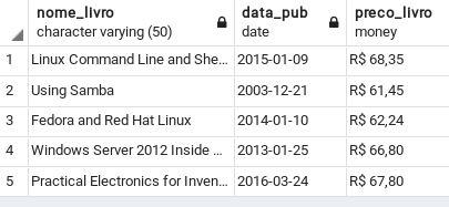 Cláusula WHERE no PostgreSQL 02