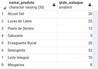 Operador de comparação em PostgreSQL 04