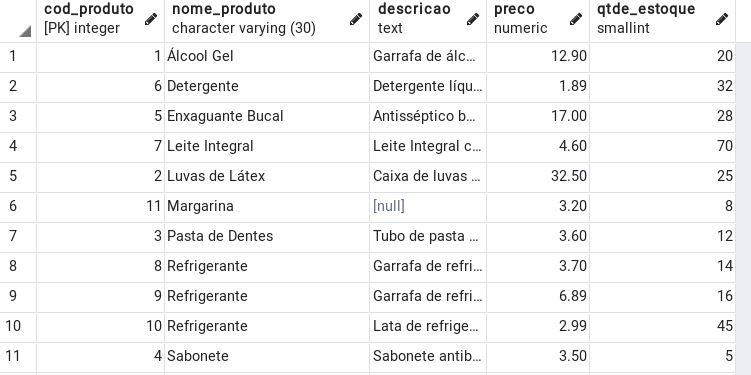 Exemplo 01 cláusula ORDER BY no PostgreSQL