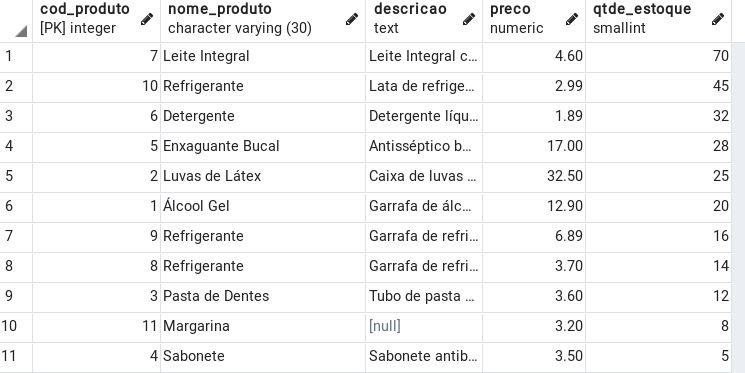 Exemplo 02 cláusula ORDER BY no PostgreSQL