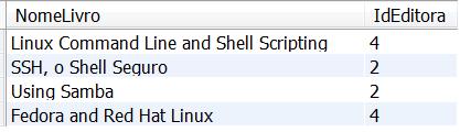 Operador IN no MySQL