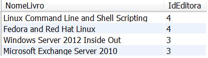 Operador IN com Subconsulta no MySQL