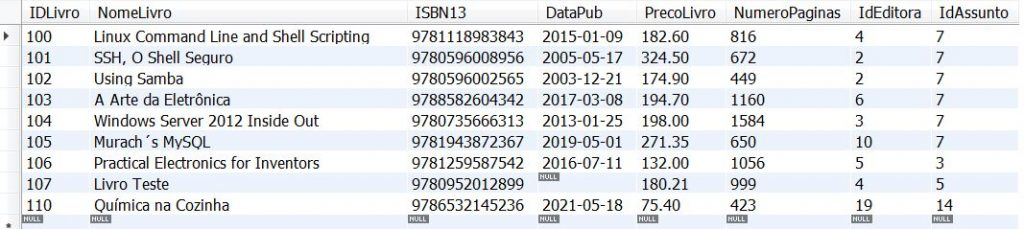 Dados inseridos em três tabelas no MySQL. Resultado mostrado na tabela de livros.